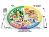 Файда - иконка «питание» в Кильмези